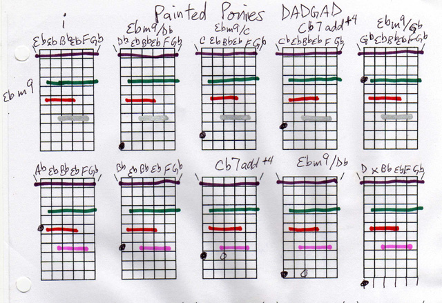 Multiple Capos  Altered Tunings Page